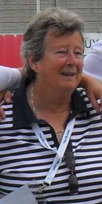 Sylvia Gore, English football player (national team) and manager (Wales national team), dies at age 69